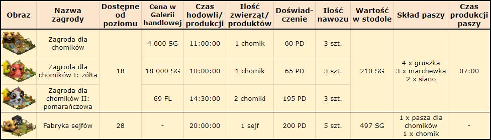 chomiki.png