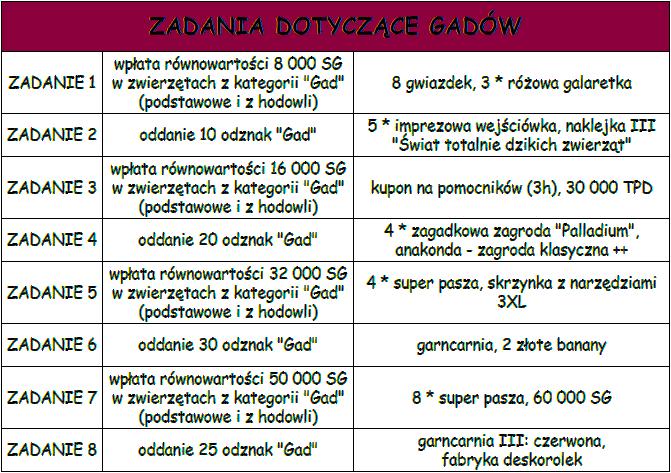 gady_zadania.png