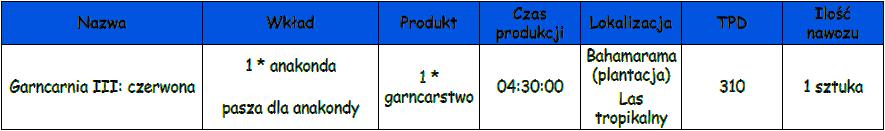 garncarnia_3.png