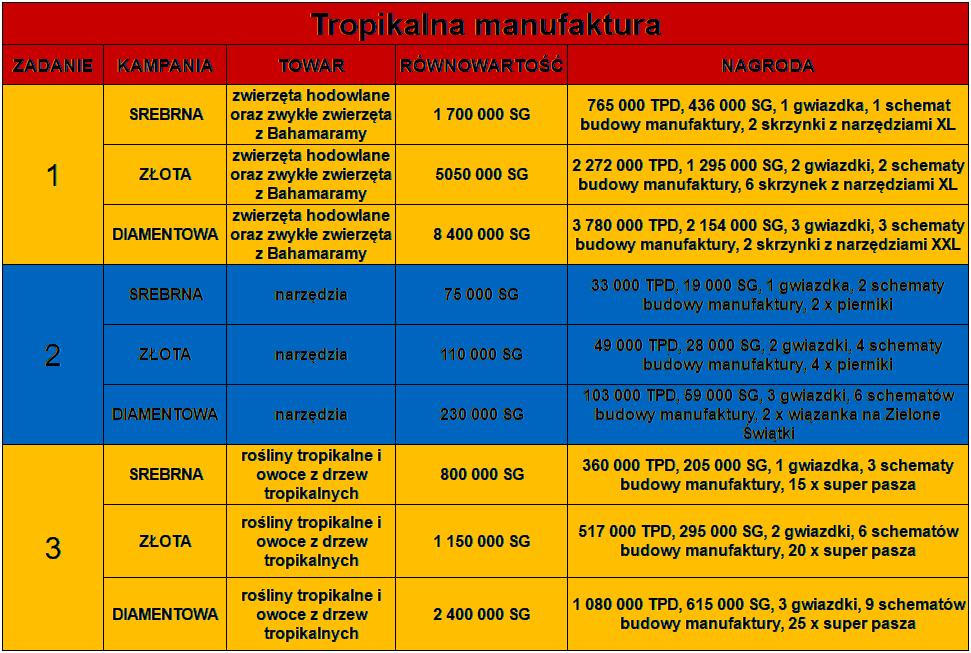 misja_manuf.png
