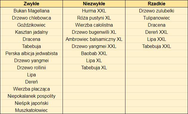 Nagietek_drzewa.png