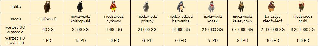 niedźwiedzie.png