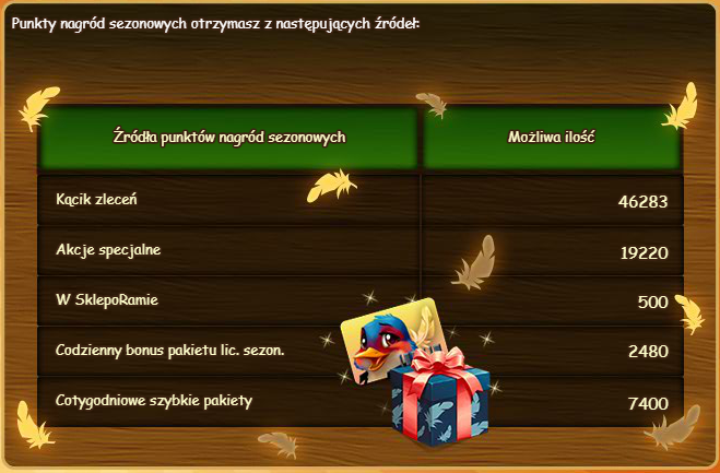 PNS_zestawienie.PNG