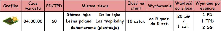 roślinautylizator.png