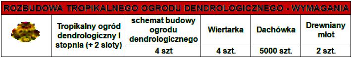 rozbudowa_ogród_wymagania.png
