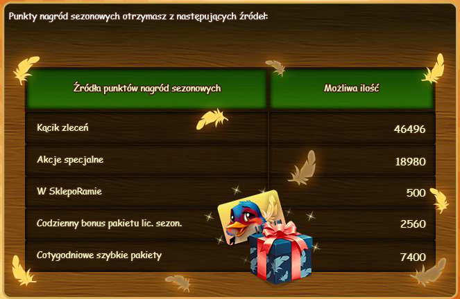 sezon punkty.png