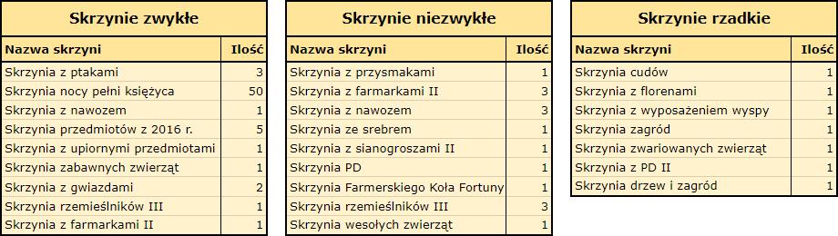Skrzy_p.png