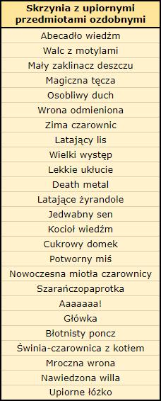 Skrzynia z upiornymi przedmiotami ozdobnymi.png