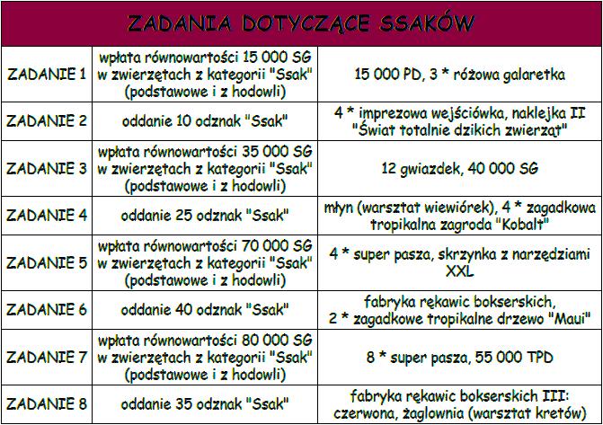 ssaki_zadania.png
