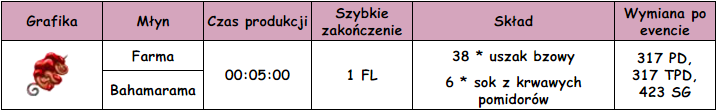 szaszłyk.png