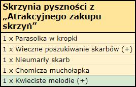 T Skrzynia pyszności.png