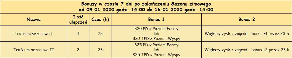 T_bonusy_post-sezon.png