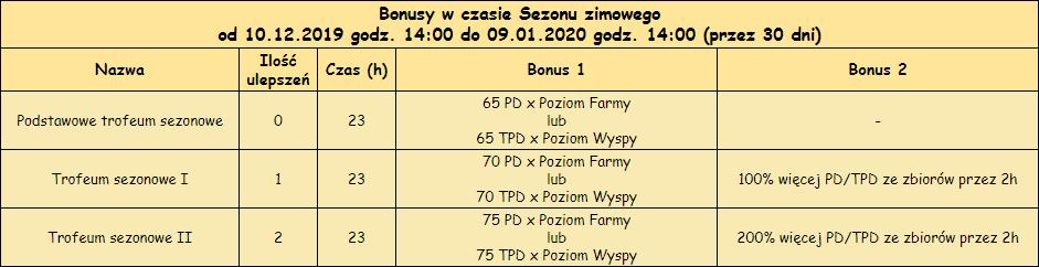 T_bonusy_sezon.png