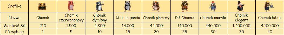 T_chomiki.png
