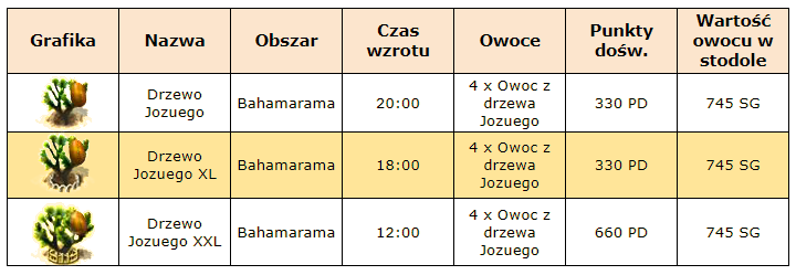 T_drzewko.PNG