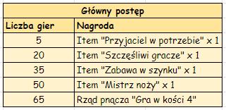 T_glówny_postęp.PNG