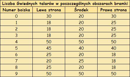 T_GT_za_strzał.png