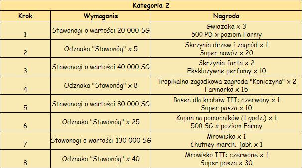 T_kategoria2_v2.png