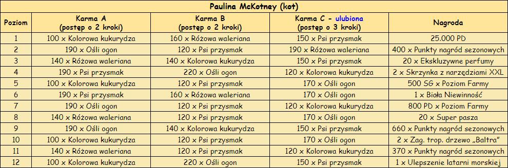 T_kot.png