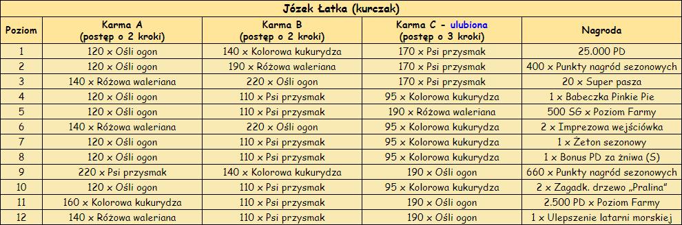 T_kurczak.png