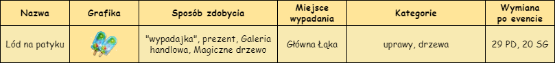 T_lód_na_patyku.png