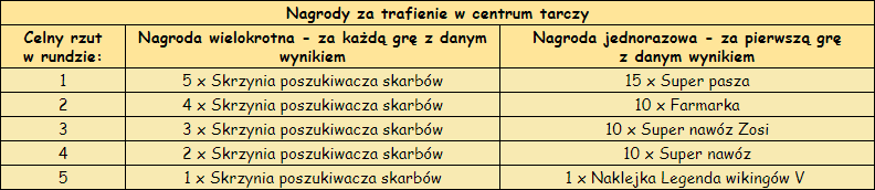 T_nagrody_dodatkowe.png