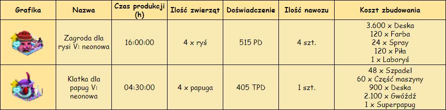 T_neonowe_zagrody.png