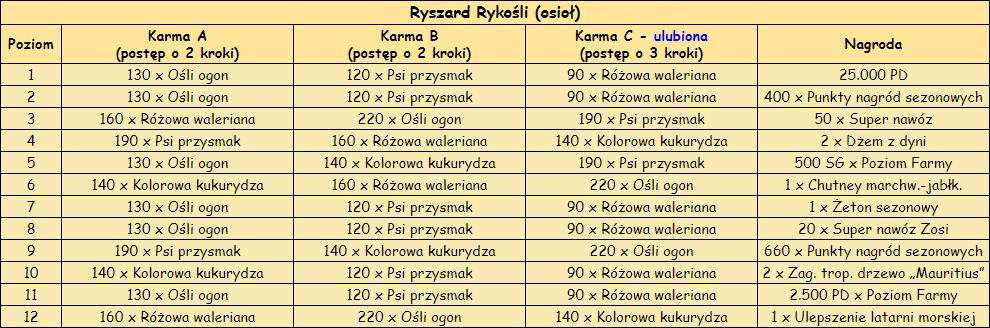 T_osioł.png