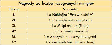 T_pasek_postępu.png