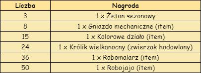 T_postęp.png