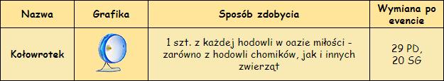 T_przedmiot.png