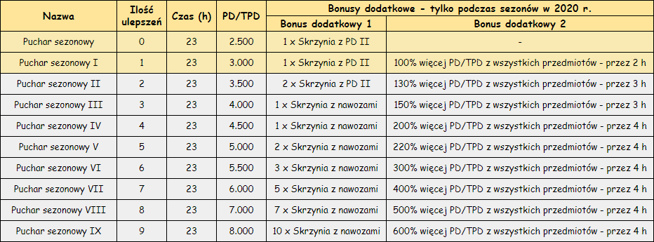 T_puchar_sezonowy_v2.png