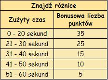 T_różnice.png