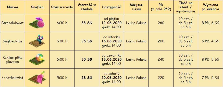 T_rośliny.png