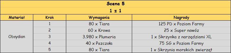 T_scena5.png