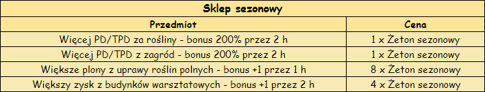 T_sklep_sezonowy.png