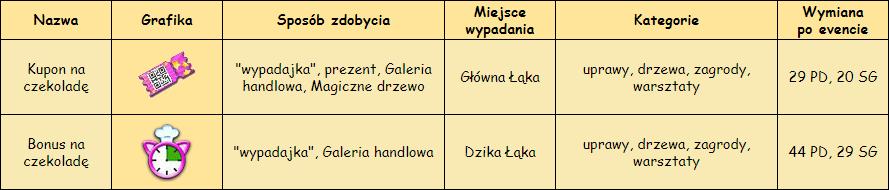 T_wypadajki.png