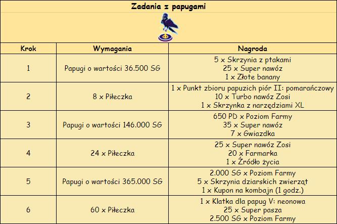 T_zadania_papug.png