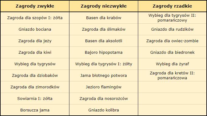 tab_Nagietek.png