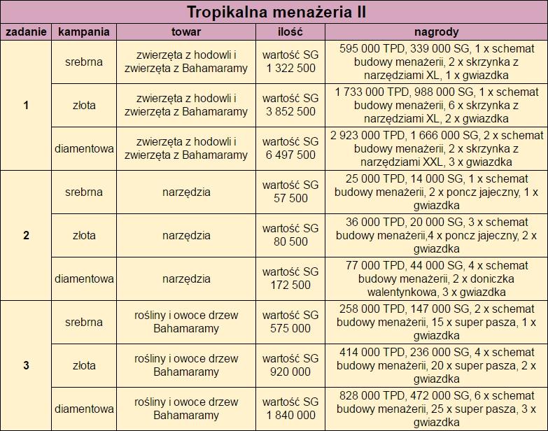 tropikalna menażeria 2.jpg