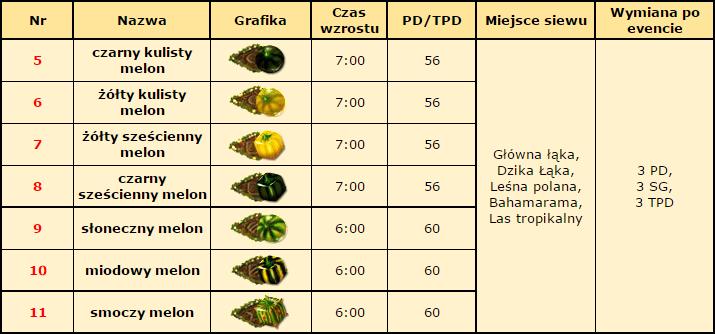 uprawy2.png