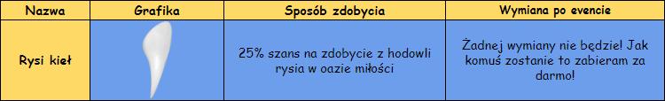 wypadajka.png