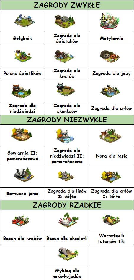 zagrodyy.png